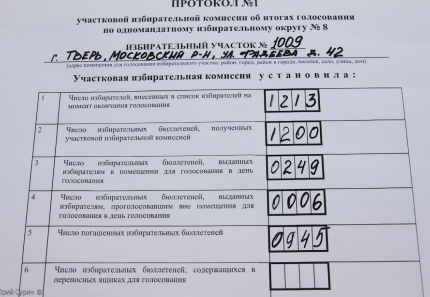 election_2012_in_tver-50