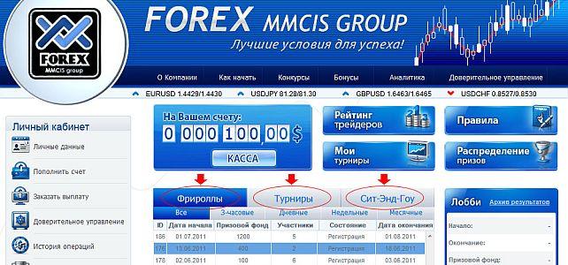 Forex в твери вероятность выигрыша на форекс