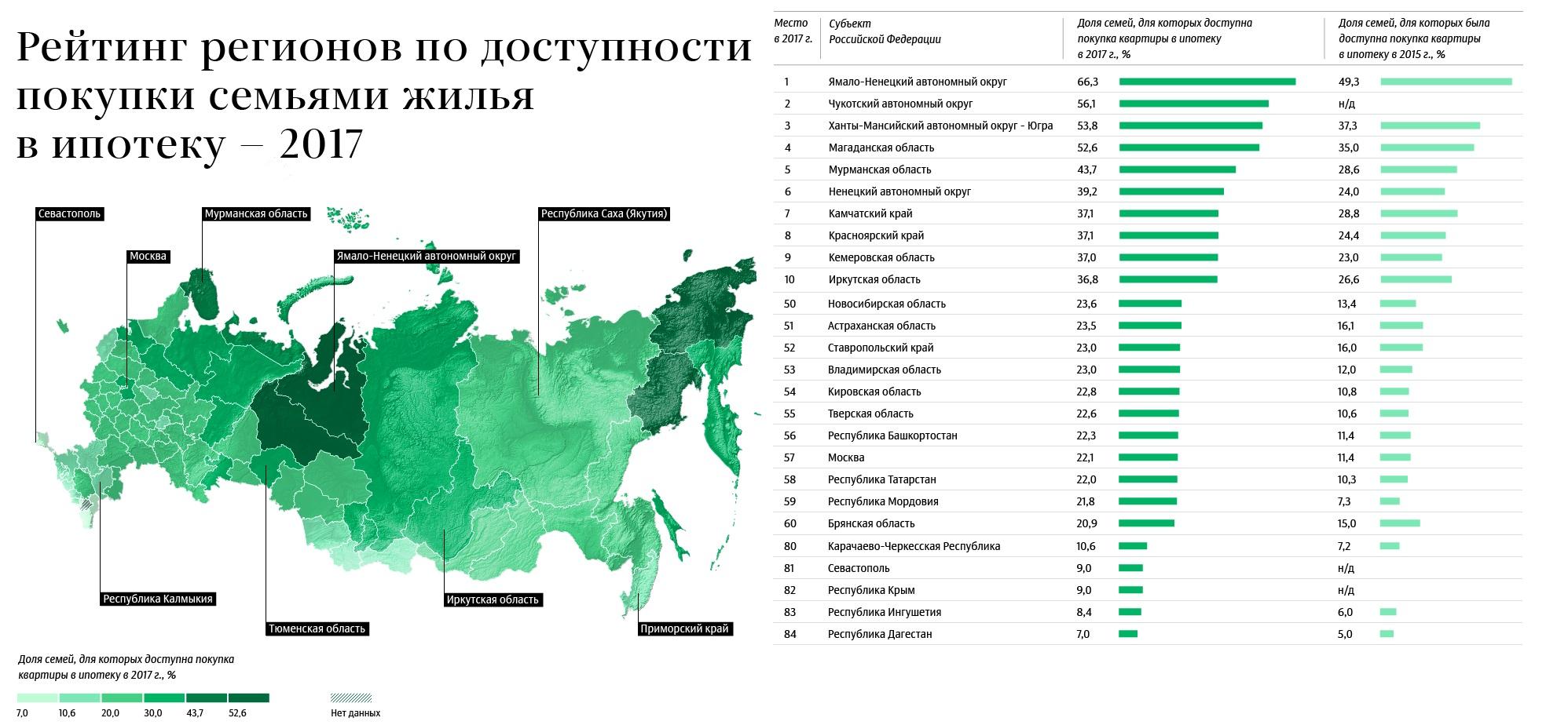 займы и кредиты субъектов российской федерации